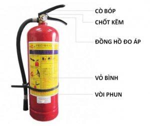 Cấu tạo bình chữa cháy bột MFZ4